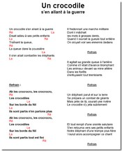 Un crocodile Paroles et Accords en pdf