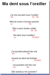 Ma dent sous l'oreiller Paroles et Accords en pdf